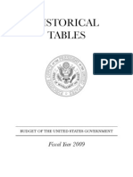 Historical Tables of the FY 2009 Budget