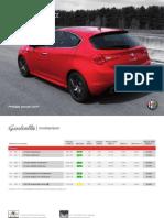 4134 - 2011 Alfa Romeo Giulietta Prijslijst NL Januari