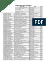 Elección de Junta Calificadora 2011 - Todos Los Docentes de La Provincia de Salta