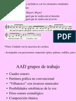 practica melodica