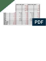 Formacion y Calculo de Compositos
