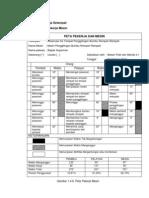 Peta 6 Pekerja Mesin A4 (PPM) - Modul 1 - Laboratorium Perancangan Sistem Kerja Dan Ergonomi - Data Praktikum - Risalah - Moch Ahlan Munajat - Universitas Komputer Indonesia