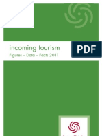 Incoming Tourism 2011