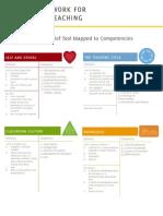 KIPP Framework for Excellent Teaching - Observation Tool