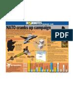 NATO Cranks Up Campaign