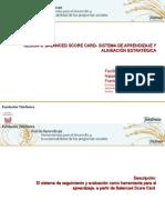 BALANCED SCORE CARD- SISTEMA DE APRENDIZAJE Y ALINEACIÓN ESTRATÉGICA