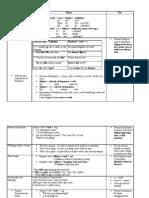 Grammar Overview NEF Pre 1-4