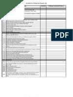 Peugeot 308 Checklist