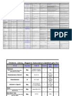 Magazines-Subscription Excel Sheet- Updated Till First Quarter 2011(1)