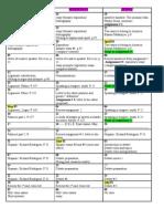 Language 3 Schedule