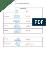 Fórmulas básicas de geometría
