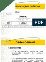 OSM - ORGANOGRAMA
