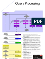 Logical Query Processing Poster