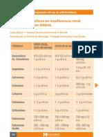 Dosis Antibioticos IR