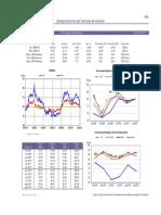 Comportamiento del mercado de metales