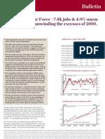 Westpac Economics Australian Labour Force May 2011