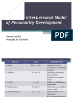 Sullivan's Interpersonal Model of Personality Development