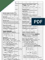 Vectors Summary Sheet122211