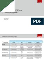 2010 Midrange IP Phone Comparison Guide