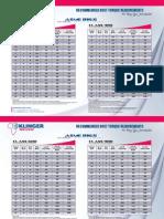 Torque Chart for ASTM A193 Grade B7 Studs | Motor Oil | Nut