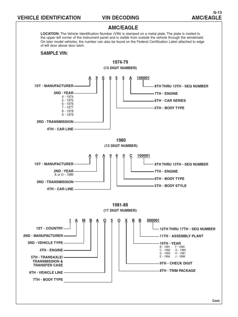 [SCHEMATICS_4NL]  vin | Private Transport | Rear Wheel Drive Vehicles | 1986 Ford Tempo 2 3 Hse Cfi Engine Diagram |  | Scribd