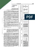 Decrerto Ampliacion Obras de CH Aldeadavila de la Ribera. 1981/ Ministerio de Obras Públicas