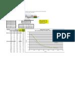 AISC Moment Capacity Calculation