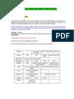Classification simplifiée des moteurs diesel