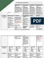 Curriculum Map World History Final Copy