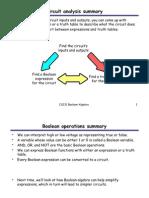 05-BooleanAlgebraKmap