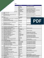 2011 Exhibitor List