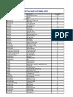 List of Species