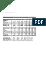 Sample Budget CASHFLOW
