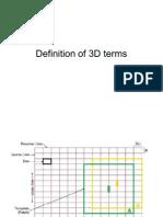 Understanding 3D seismic data through figures