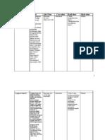 DEFINISI OPERASIONAL 16-20