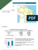 perfil estadual MG