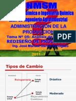 TEMA  05 - ANALISIS DE PROCESOS