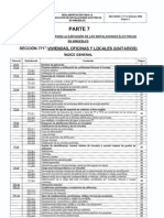 Indice Norma AEA 90364