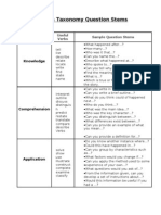 Bloom's Taxonomy Stems
