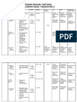 Pelan Taktikal Ekonomi Asas SPM 2011