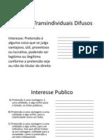 Direitos Transindividuais Difusos