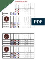 """Fase de grupos y cuartos de final del """"Mestres de Nacre"""""""
