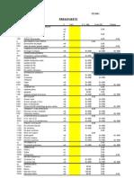 Presupuesto Gastos Control