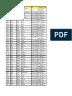 RF Tracker Plan 8-6-2011
