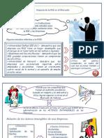 9ª Clase (IMPACTO EN EL MERCADO)