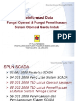 03.Teleinformasi Data