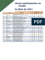 Lista Dos Alunos Participantes NoMAISmat