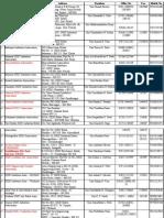 Plantation Companies | Tamil Nadu | Tamils