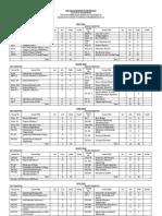 BSChE Prospectus(1)