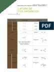 Nomenclatura de compostos orgânicos - Principais grupos funcionais